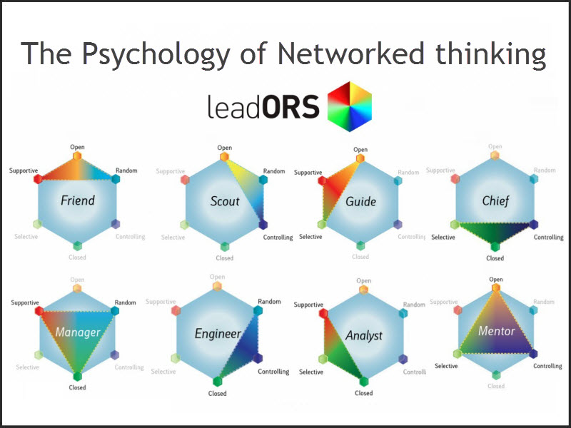 The Psychology of 'Networked Thinking' on Google Plus
